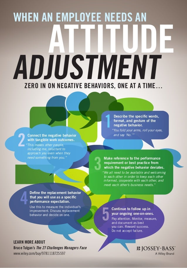 WHEN AN EMPLOYEE NEEDS AN ATTITUDE  ADJUSTMENT  LEARN MORE ABOUT  Bruce Tulgan's The 27 Challenges Managers Face  www.wile...