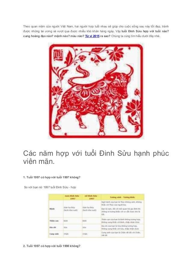 Theo quan niệm của người Việt Nam, hai người hợp tuổi nhau sẽ giúp cho So  với bạn nữ 1998 ...