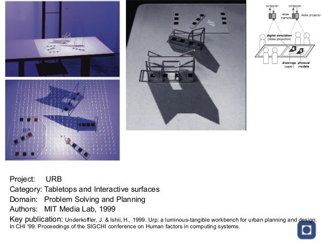tangible user interface Abstract: the technological deployment of tangible user interfaces (tui) with their intrinsic ability to interlink the physical and digital domains, have steadily gained interest within the educational sector as a concrete example of reality based interaction, such digital manipulatives have been successfully implemented in the.