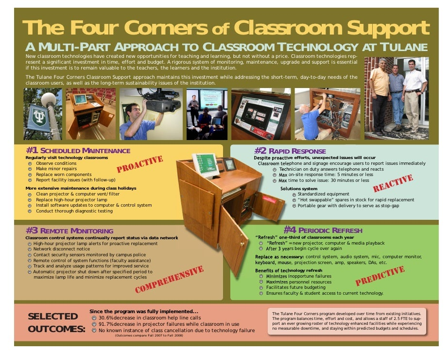 The Four Corners of Classroom Support A MULTI-PART APPROACH TO CLASSROOM TECHNOLOGY AT TULANE New classroom technologies h...