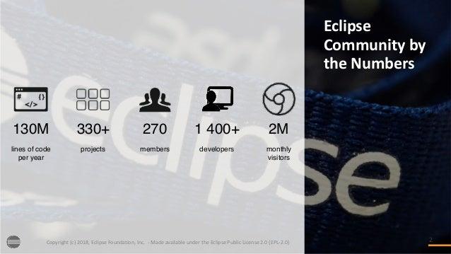 TuleapCon 2018. Eclipse Foundation Success Story Slide 2