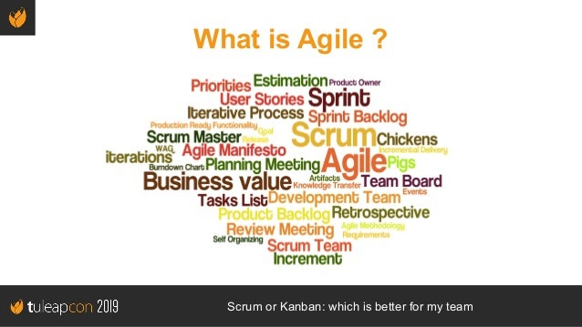 TuleapCon 2019. Scrum or Kanban: which is better for my team Slide 2
