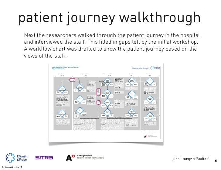 patient journey walkthrough next the
