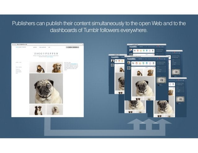 Highlight All Types of Content Beautifully        Tumblr allows you to present all types of content and media             ...