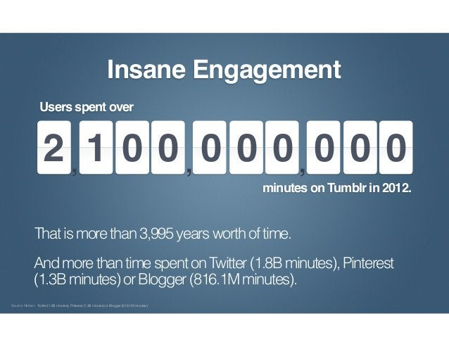 Powerful in Mobile             Android & iOS              43              Million+                 visits            814  ...