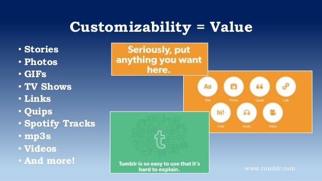 Customizability = Value • Stories • Photos • GIFs • TV Shows • Links • Quips • Spotify Tracks • mp3s • Videos • And more! ...