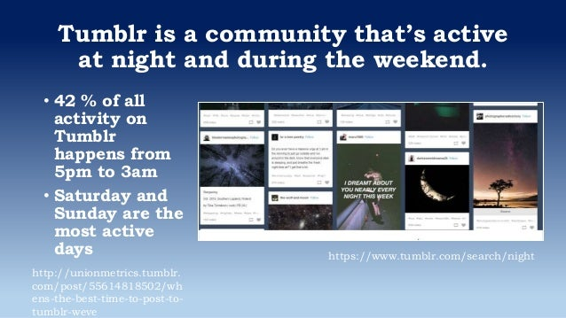 Tumblr is a community that's active at night and during the weekend. • 42 % of all activity on Tumblr happens from 5pm to ...