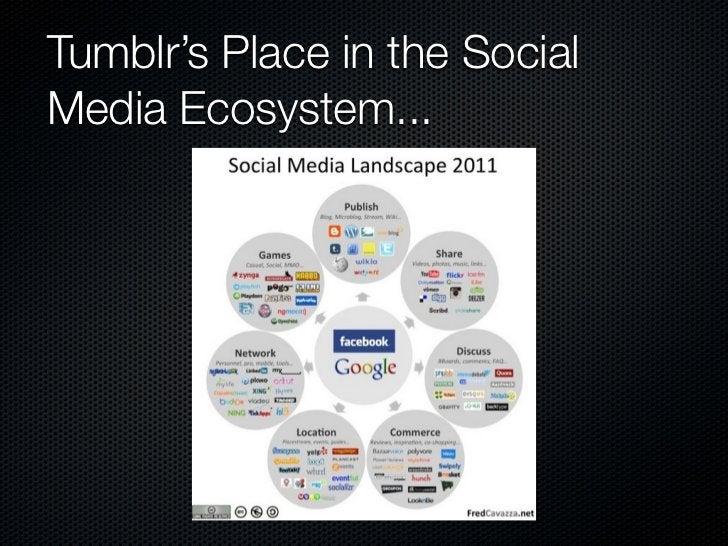 Tumblr's Place in the SocialMedia Ecosystem...