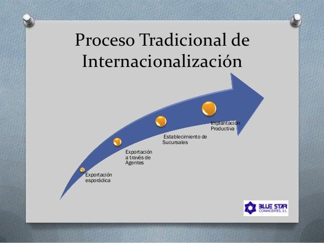 Tu mercado es el mundo: el fenómeno Born Global Slide 2