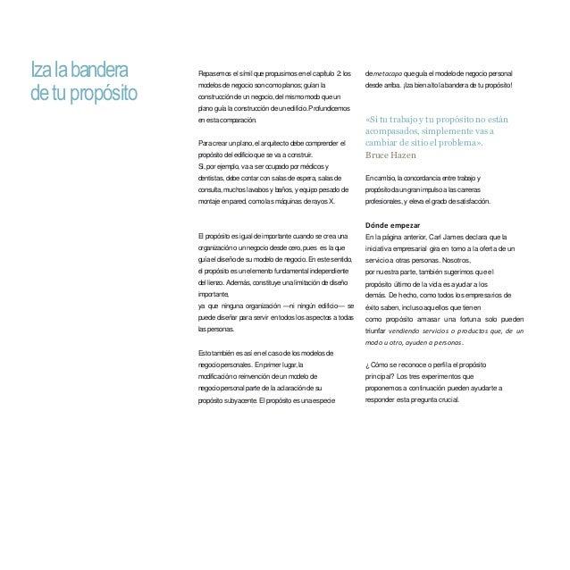 RESUMEN DE GENERACIÓN DEL MODELO DE NEGOCIOS
