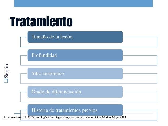Atlas de dermatologia roberto arenas