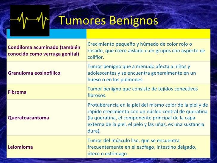 Tumores Benignos Condiloma acuminado (también conocido como verruga genital) Crecimiento pequeño y húmedo de color rojo o ...