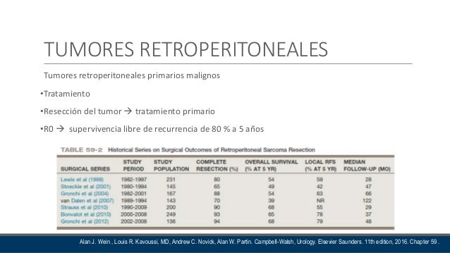 Tumores Retroperitoneales Ebook Download