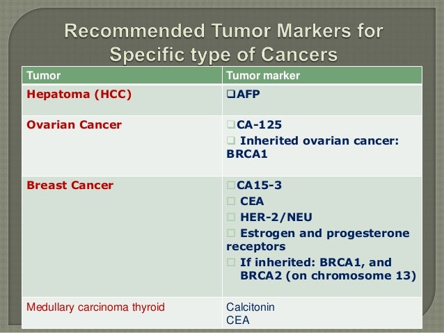 Tumor Markers For Breast Cancer