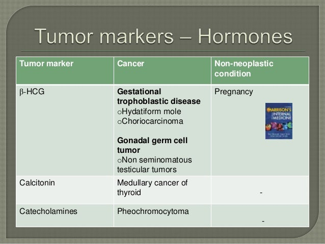 Serum tumor marker CA 125 for monitoring ovarian cancer during ...
