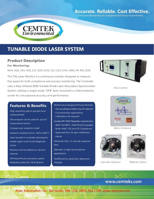 TUNABLE DIODE LASER SYSTEM Product Description For Monitoring: NH3, H2S, HCl, H2S, CO, H2O, HCN, O2, CO2, CH4, HDO, HF, NO...