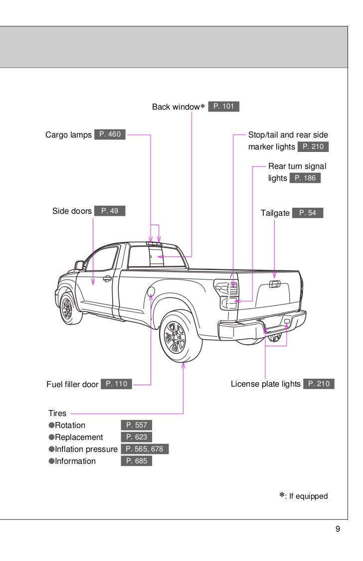 2012 toyota tundra pictorial index 2 728?cb=1331560956 2012 toyota tundra pictorial index