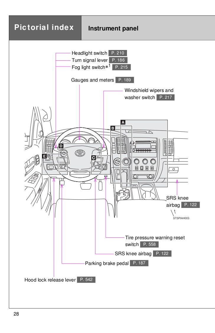 2001 Tundra Tail Light Wiring Diagram Electrical Diagrams Toyota Headlight Switch 2012 Brake Search For U2022 3 Wire