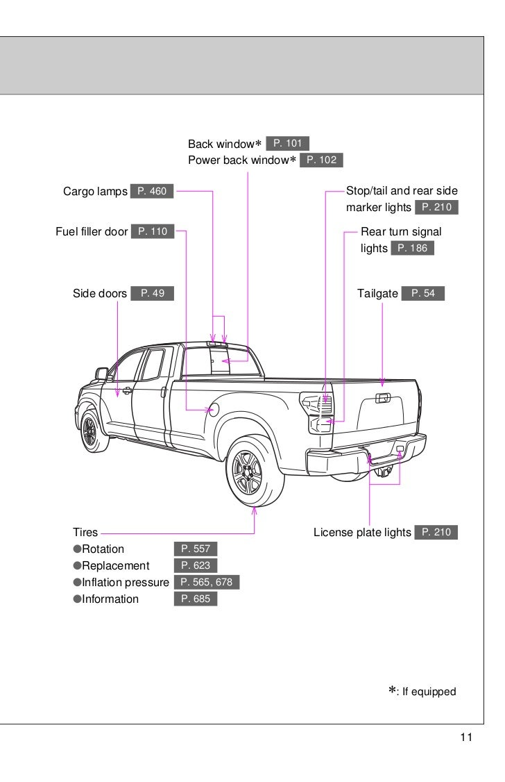 Toyota Tundra Rear Window Replacement >> 2012 Toyota Tundra Pictorial Index
