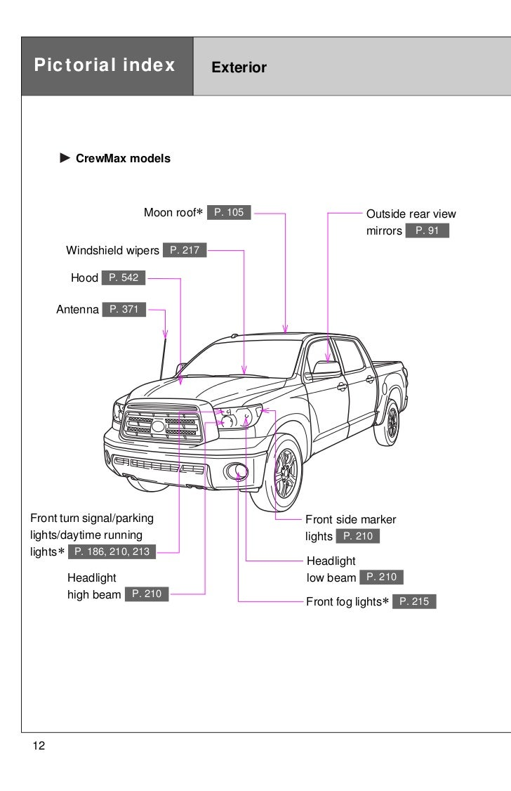 Toyota Fortuner 2006 Fuse Box Diagram Trusted Wiring Tundra 2002 Sequoia Headlight 2003 Radiator