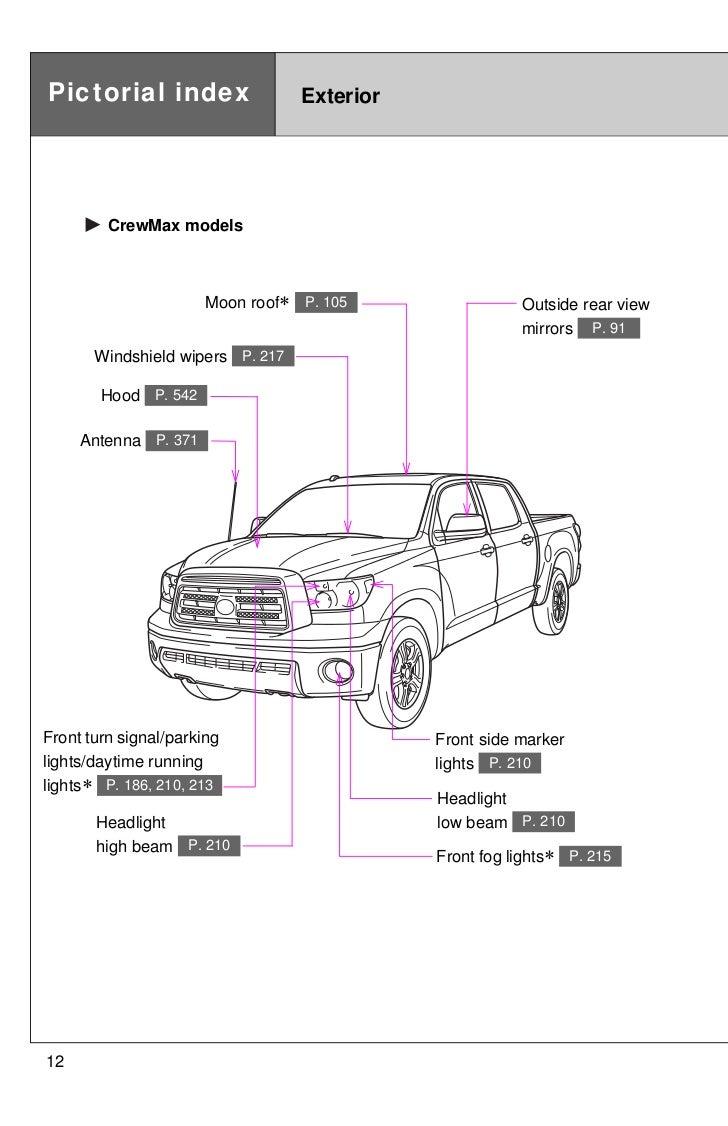 2007 Toyota Tundra Headlight Wiring Diagram Schematic Diagrams 2002 Diy Enthusiasts U2022 07