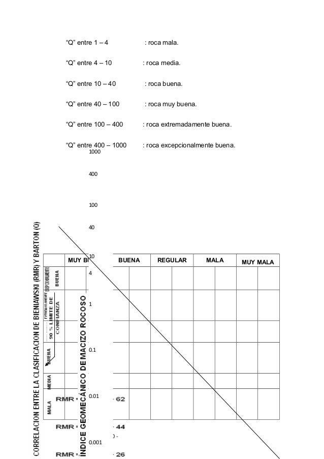 Tuneles ensayos para obtener propiedades mecanicas