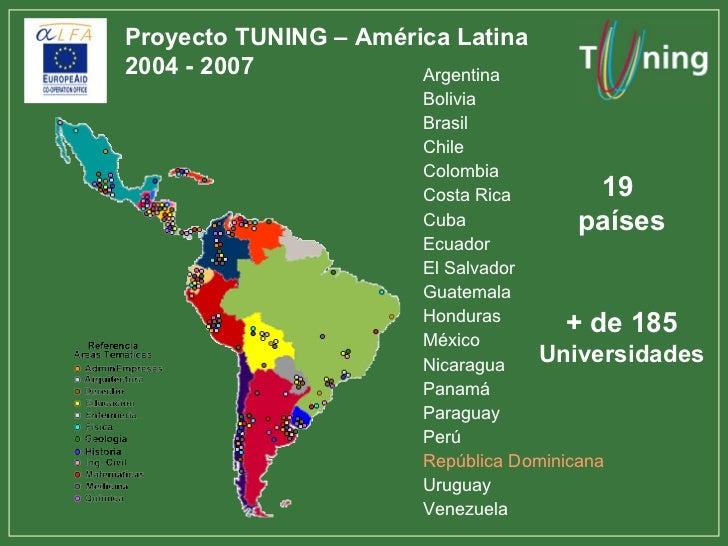 El Proyecto Tuning Am rica Latina mapa conceptual 2.pdf