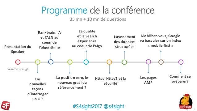 Tuniseo  2017 année charnière pour le SEO ? Slide 2