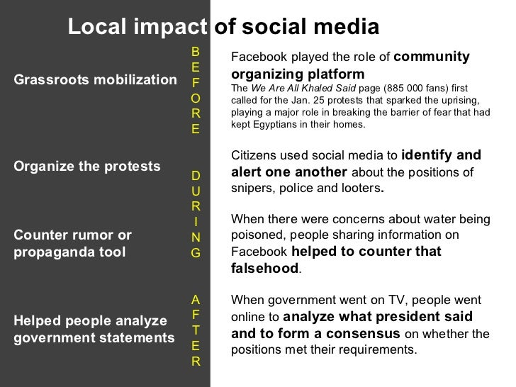 role of social media in egyptian revolution This research paper has provided the detailed review of an egypt revolution of 2011 year and how the social media has been playing the key role in this revolution.