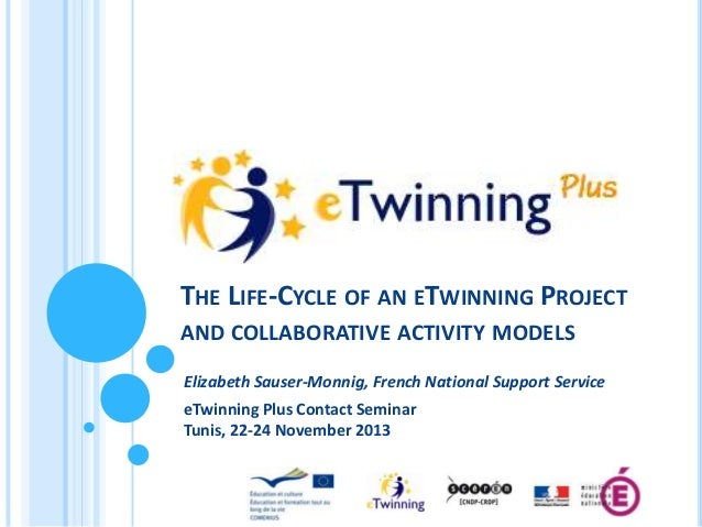 THE LIFE-CYCLE OF AN ETWINNING PROJECT AND COLLABORATIVE ACTIVITY MODELS Elizabeth Sauser-Monnig, French National Support ...