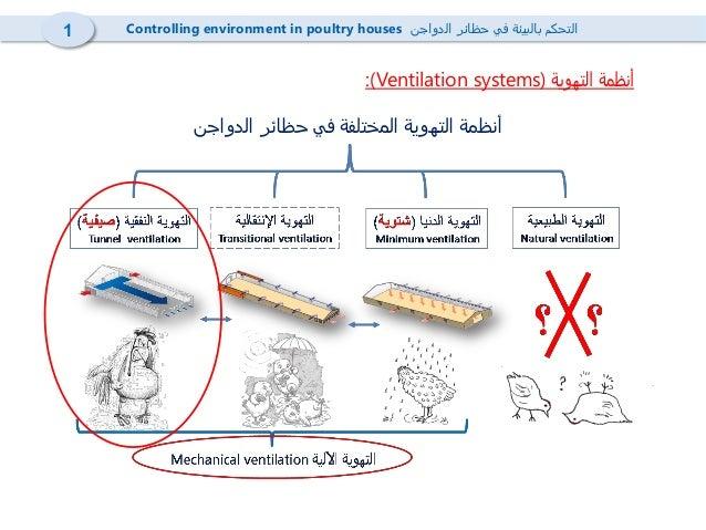 5- Tunnel & transitional ventilation systems  نظامي التهوية النفقية والإنتقالية Slide 2