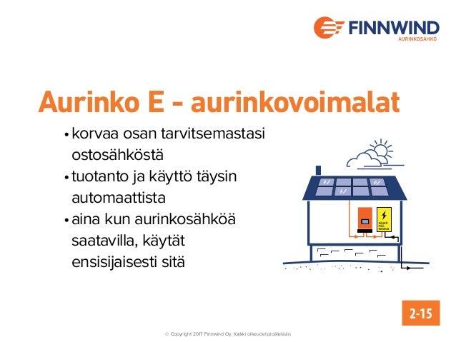 Tuota omaa aurinkosähköä - perustietoa aurinkovoimalan tuottoon, hankintaan ja asentamiseen liittyen Slide 2