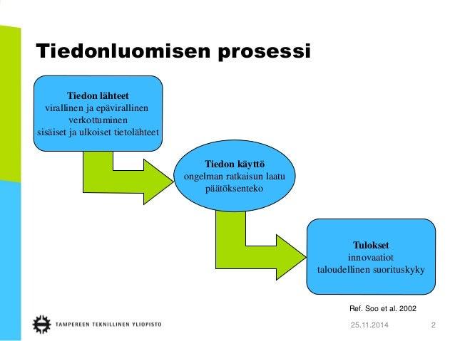 Ideointimenetelmät