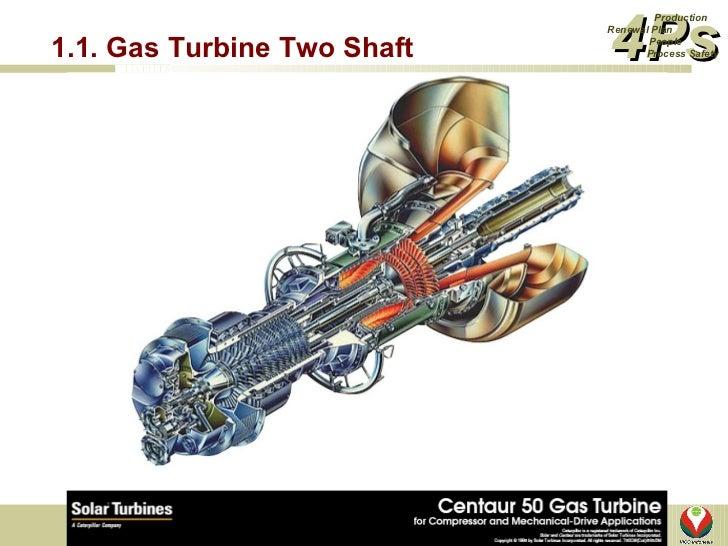 Turbine Compressor Introduction on Solar System7