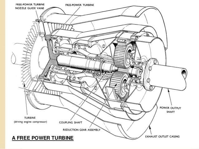 Rolls royce the jet engine-2.