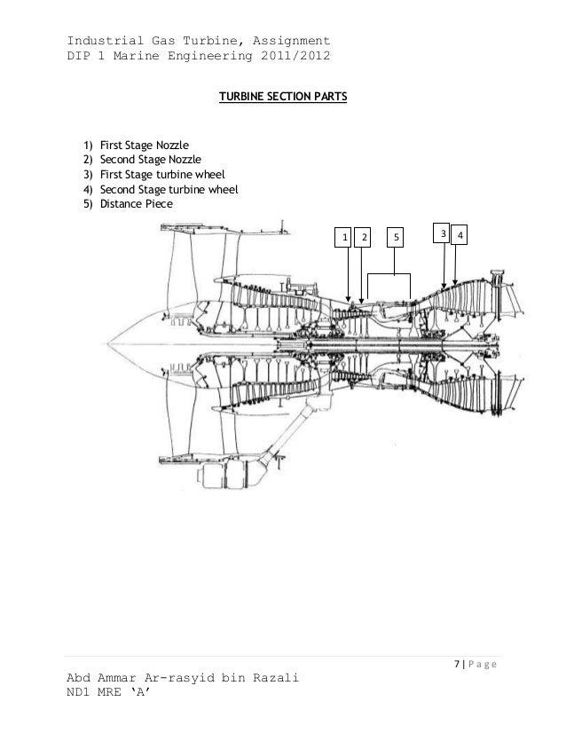 Industrial Gas Turbine, AssignmentDIP 1 Marine Engineering 2011/2012                             TURBINE SECTION PARTS  1)...