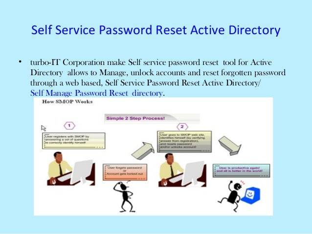 Self Manage Web based Automate Password Reset