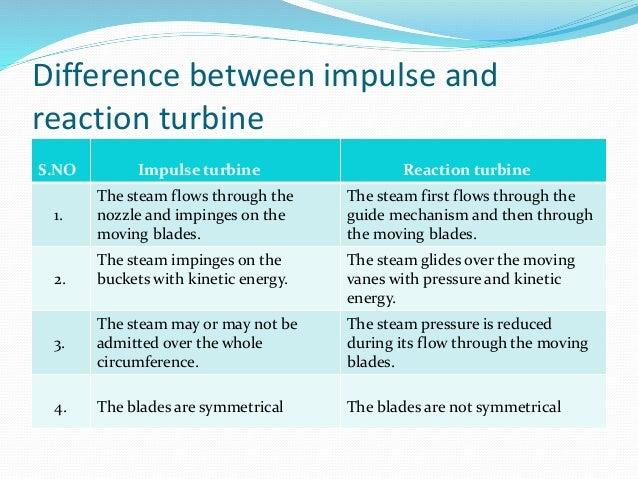 Gas turbine selection: Heavy frame or aeroderivative