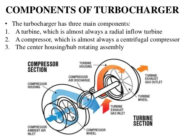 turbocharger Ford Hydroboost Diagram Powerstroke Piston