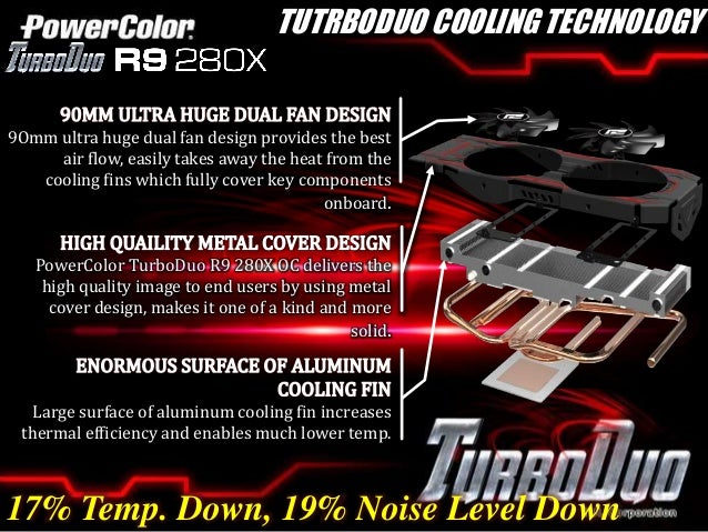TurboDuo R9 280X OC Sales Kit