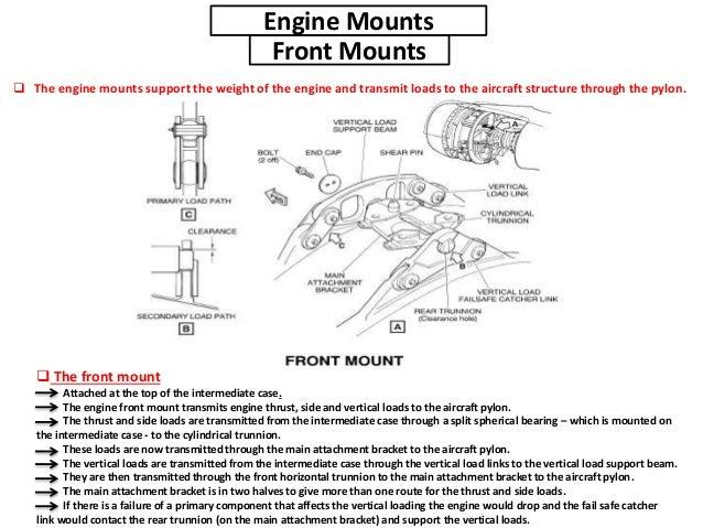 raymer aircraft design 5th edition pdf