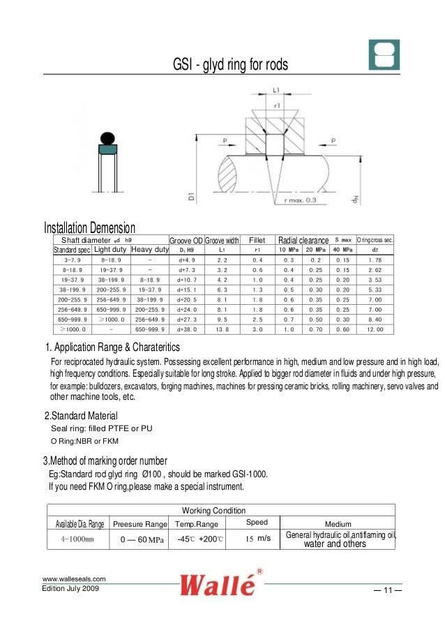 GSI - glyd ring for rods O ring cross sec. Eg:Standard rod glyd ring Ø100 , should be marked GSI-1000. Installation Demens...