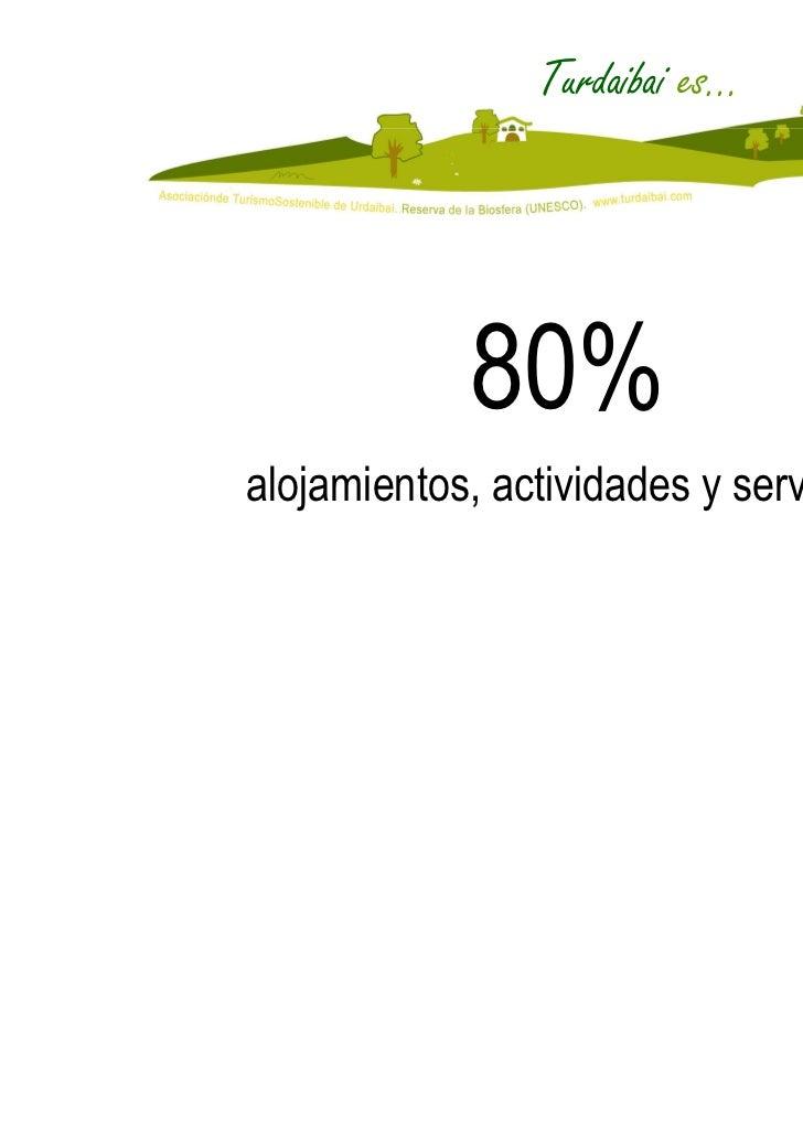 Turdaibai es…            80%alojamientos, actividades y servicios                                        5