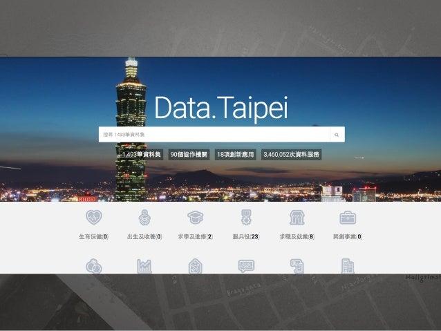 • 由 MapBox 開發 • 輕量且⾼高速的 Web-GIS JS Library • 可在 Client 及 Server (node) 端執⾏行 • 提供各種 地理空間分析 API • Open Source, MIT-licensed ...