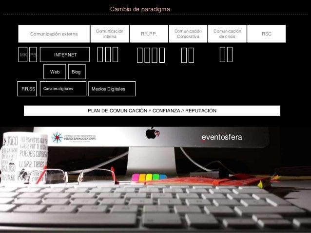 Comunicación externa Comunicación interna RR.PP. Comunicación Corporativa Comunicación de crisis RSC Web MK PB INTERNET PL...