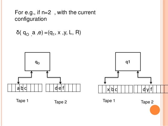 For e.g., if n=2 , with the current configuration δ( qO ,a ,e) =(q1, x ,y, L, R) qO a b c d e f Tape 1 Tape 2 q1 d y f Tap...