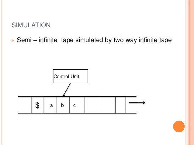 SIMULATION  Semi – infinite tape simulated by two way infinite tape $ a b c Control Unit