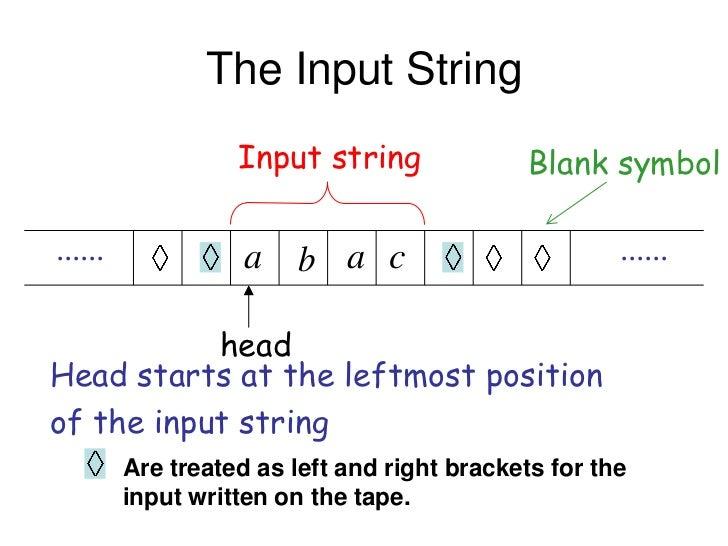 The Input String                   Input string              Blank symbol......              a b a c                      ...