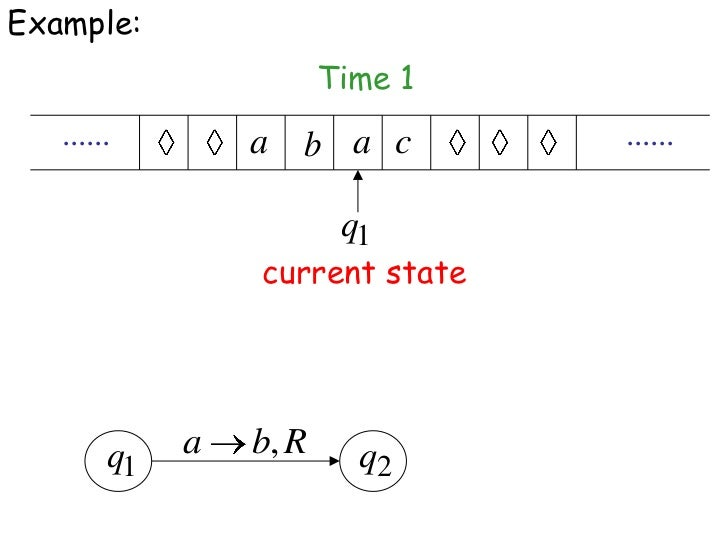 Example:                        Time 1   ......        a b a c         ......                         q1                 c...