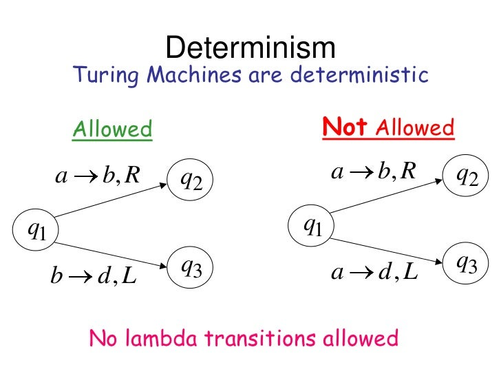 Determinism         Turing Machines are deterministic         Allowed                Not Allowed     a     b, R     q2    ...